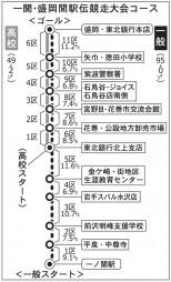 41チームのオーダー決定 日報駅伝、23日号砲
