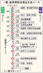 日報駅伝あす23日号砲 一関-盛岡間