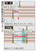 県内4踏切の改良計画了承 車道拡幅や歩道整備へ
