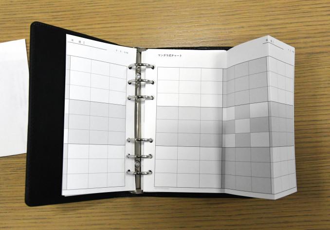 生徒手帳に入った「目標達成シート」。中央に目標、周囲に達成に向けた取り組みを書く