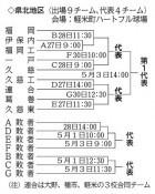 県北地区予選の組み合わせ訂正 春季大会で県高野連