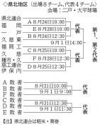 県北地区予選 組み合わせ決定 秋季高校野球県大会