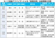 新聞活用 授業公開へ 県教委、NIE推進アドバイザー派遣