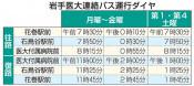 花巻で医大連絡バス始動 市が平日と第1、第4土曜日運行