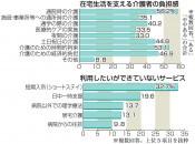 本県の医療的ケア児195人 県が初調査、16年推計の1.5倍