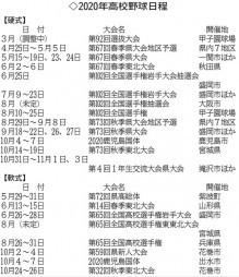 決勝前日に休養日 県高野連、来夏県大会で実施