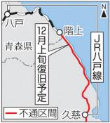 久慈-階上間は来月上旬再開 JR八戸線
