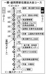 第78回一関・盛岡間駅伝競走大会コース