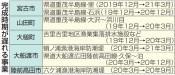 台風影響で震災復興遅れ 県ロードマップ、最大1年3カ月