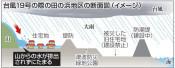 田の浜堤防検証委を設立 山田町、台風19号被害拡大の原因究明
