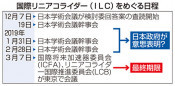ILC最終期限19年3月7日 国会議連総会研究者方針