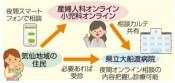 育児相談 大船渡病院と連携 オンラインシステムの情報共有