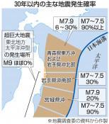岩手付近の地震 発生確率が微増 青森や宮城沖