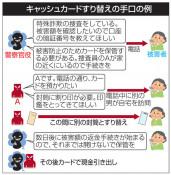 県内、特殊詐欺の被害深刻 前年比6千万円増