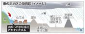 土砂流入で被害拡大か 山田・田の浜地区、台風19号検証委