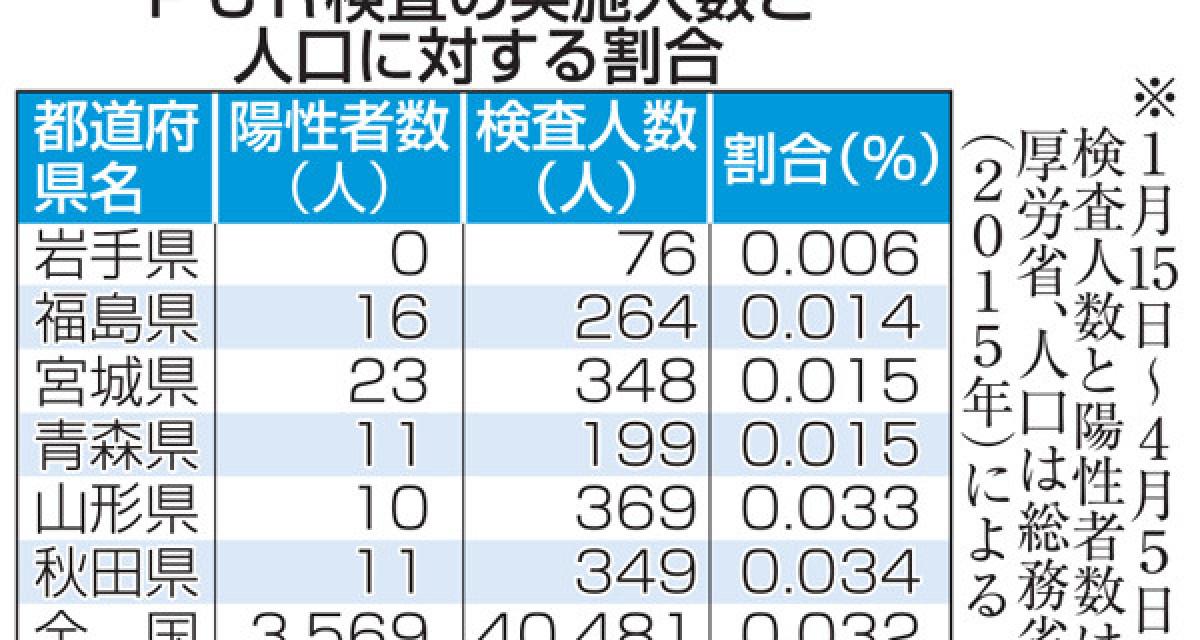 県 人口 岩手