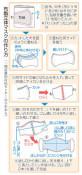 手製マスク作ってみよう 県内施設や店舗、手引を配布