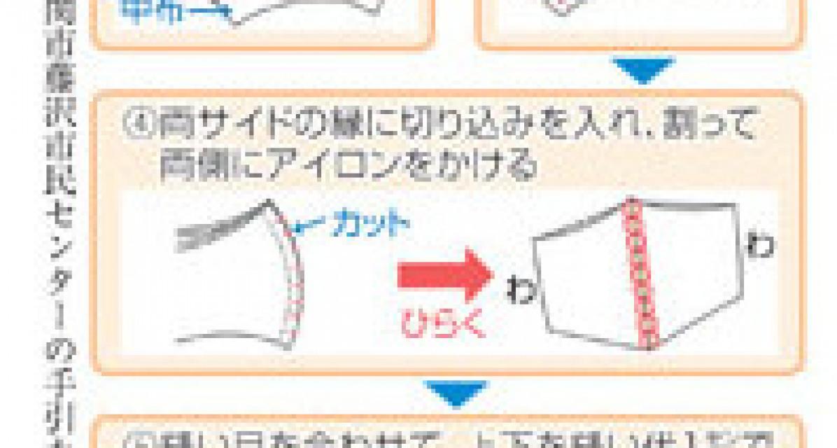 福井 新聞 マスク