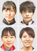 松井ら本県4人強化選手 日本スケート連盟