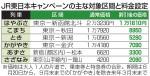 新幹線、特急半額キャンペーン JR東、来月20日から来年3月末