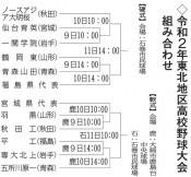 一関学院 仙台育英と初戦 高校野球東北大会・硬式