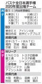 全日本バスケに本県2チーム 規模縮小し開催へ