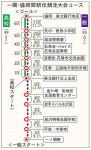 日報駅伝、35チームの走者決定 23日号砲