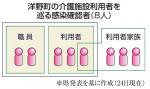 県内初の福祉施設クラスター 洋野・消毒や検温は徹底