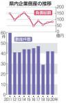 県内倒産 前年同数42件 20年、コロナの影響最小限