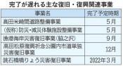 復興関連12事業繰り越し 陸前高田市、最大1年遅れも