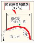 箱石達曽部道路 整備へ 宮古盛岡横断道路に新バイパス