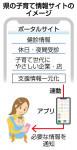 県、子育て情報一元化 来年3月サイト刷新、アプリも