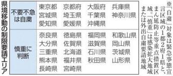 県が11都府県への往来自粛要請 緊急事態宣言とまん延防止区域