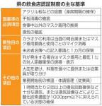 利用名簿の作成 独自基準に 県のコロナ対策飲食店認証制度