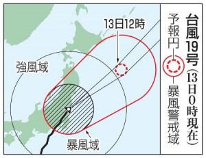 台風19号の予想進路(13日0時現在)