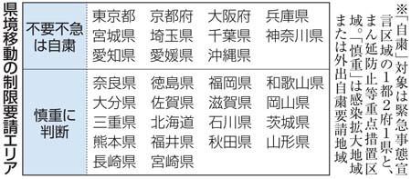 事態 どこ 県 の 宣言 緊急 県民・事業者の皆様へのメッセージ(緊急事態宣言等)