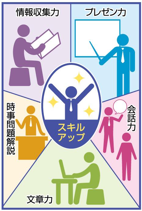新聞トレーニング